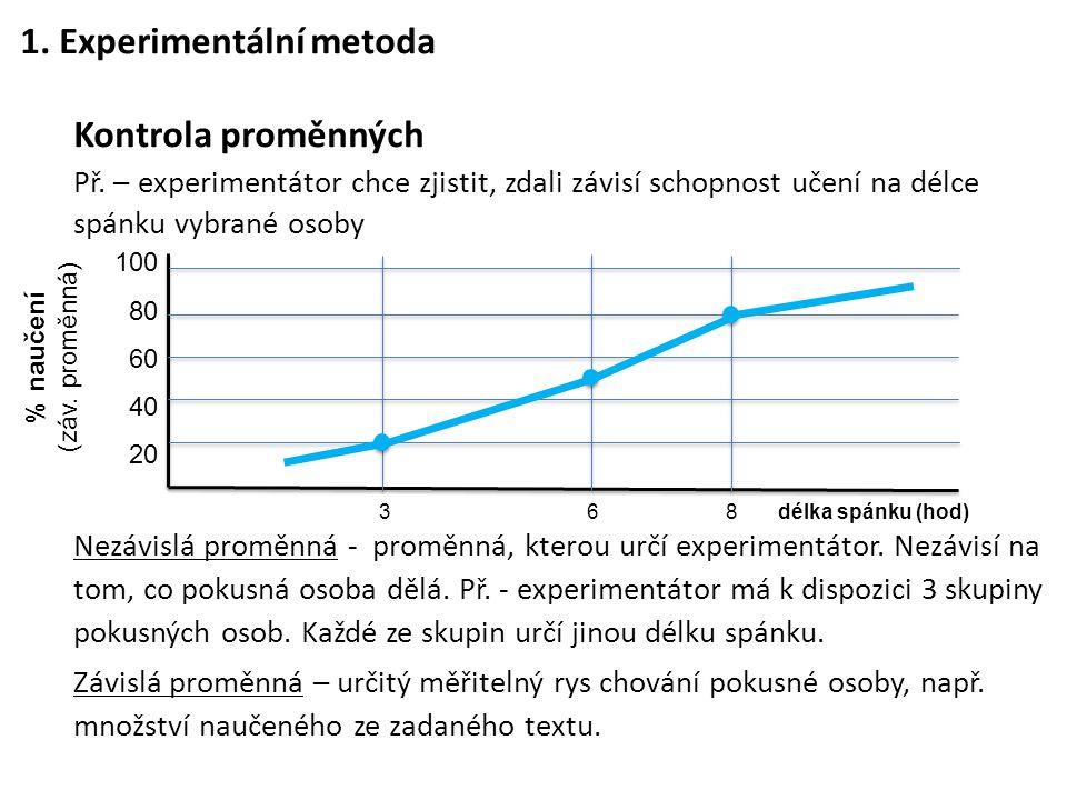 1. Experimentální metoda Kontrola proměnných Př.