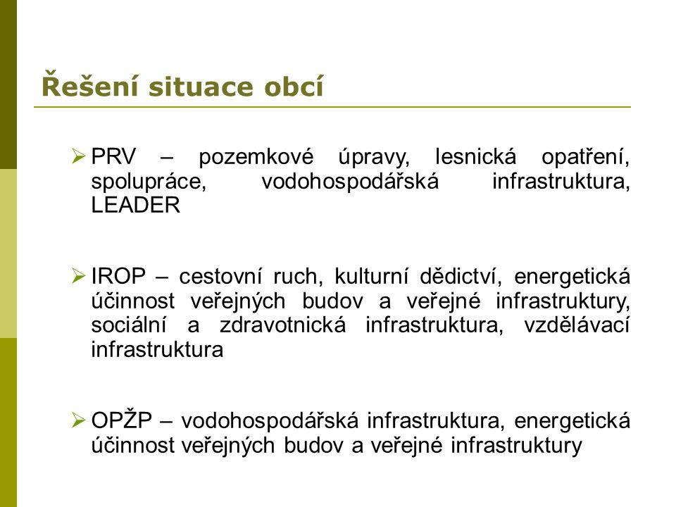 Řešení situace obcí  PRV – pozemkové úpravy, lesnická opatření, spolupráce, vodohospodářská infrastruktura, LEADER  IROP – cestovní ruch, kulturní d