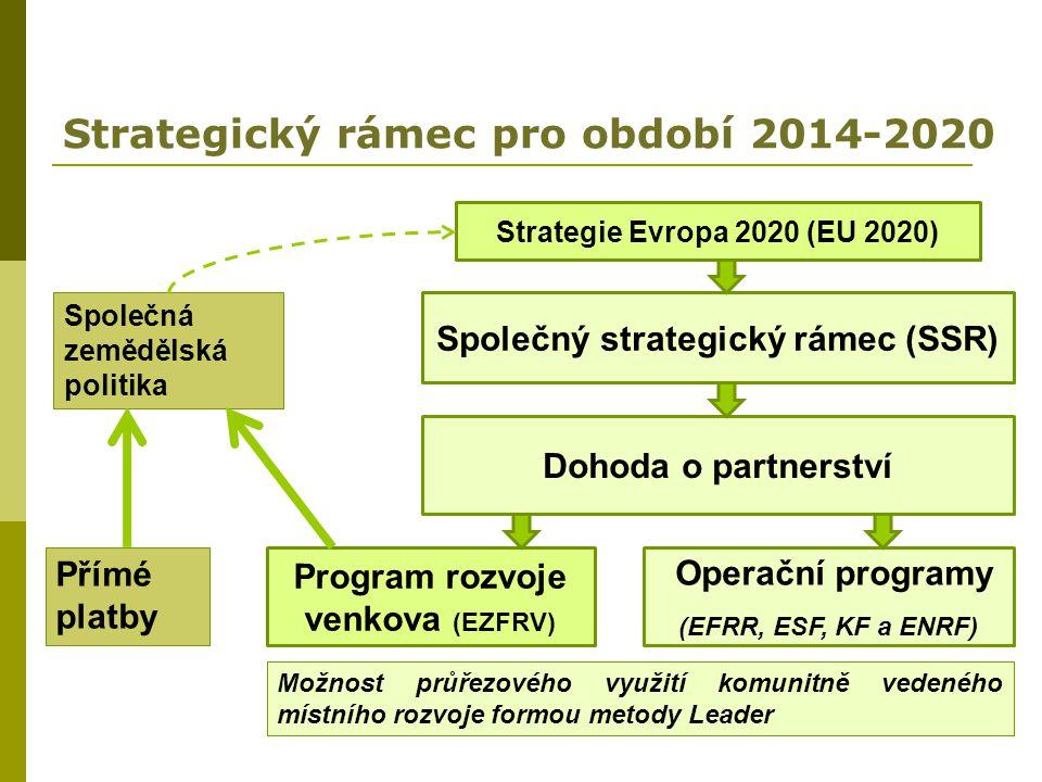Strategický rámec pro období 2014-2020 Strategie Evropa 2020 (EU 2020) Společný strategický rámec (SSR) Dohoda o partnerství Program rozvoje venkova (