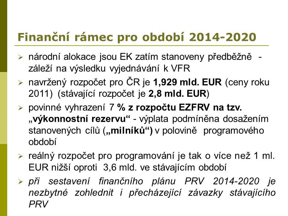Finanční rámec pro období 2014-2020  národní alokace jsou EK zatím stanoveny předběžně - záleží na výsledku vyjednávání k VFR  navržený rozpočet pro