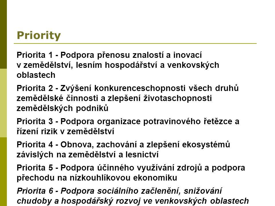Priority Priorita 1 - Podpora přenosu znalostí a inovací v zemědělství, lesním hospodářství a venkovských oblastech Priorita 2 - Zvýšení konkurencesch