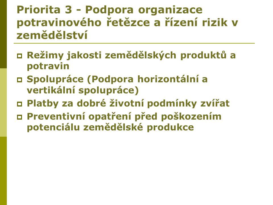 Priorita 3 - Podpora organizace potravinového řetězce a řízení rizik v zemědělství  Režimy jakosti zemědělských produktů a potravin  Spolupráce (Pod