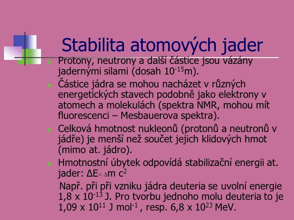 Stabilita atomových jader  Protony, neutrony a další částice jsou vázány jadernými silami (dosah 10 -15 m).  Částice jádra se mohou nacházet v různý
