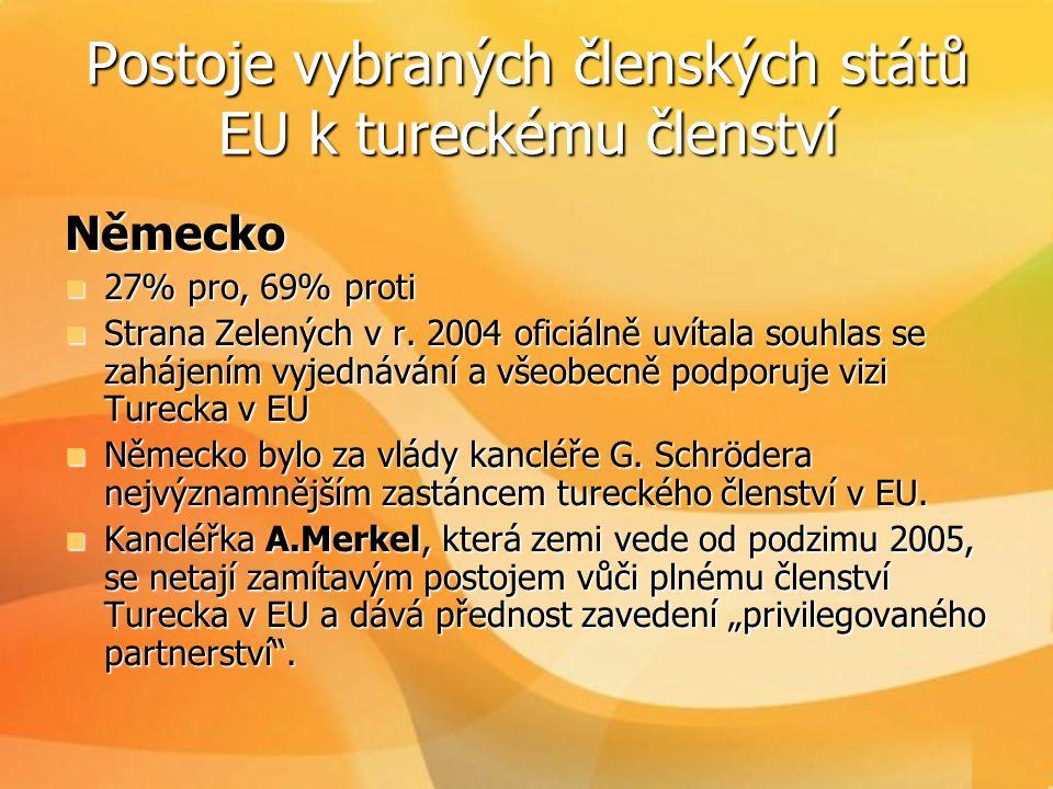 Postoje vybraných členských států EU k tureckému členství Německo  27% pro, 69% proti  Strana Zelených v r. 2004 oficiálně uvítala souhlas se zaháje