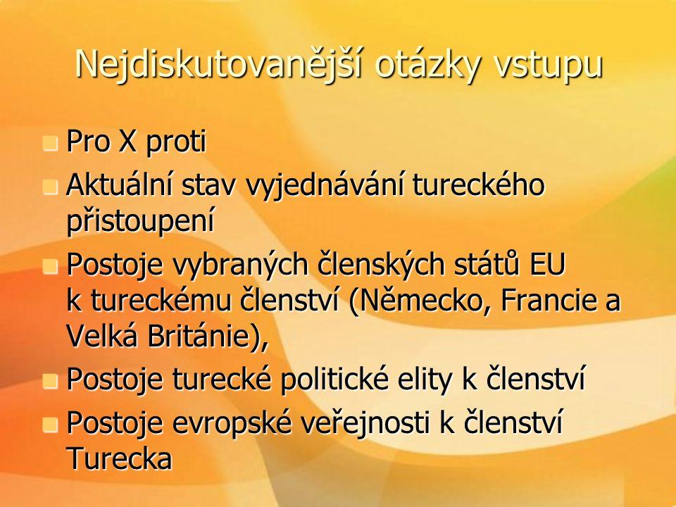 Nejdiskutovanější otázky vstupu  Pro X proti  Aktuální stav vyjednávání tureckého přistoupení  Postoje vybraných členských států EU k tureckému čle