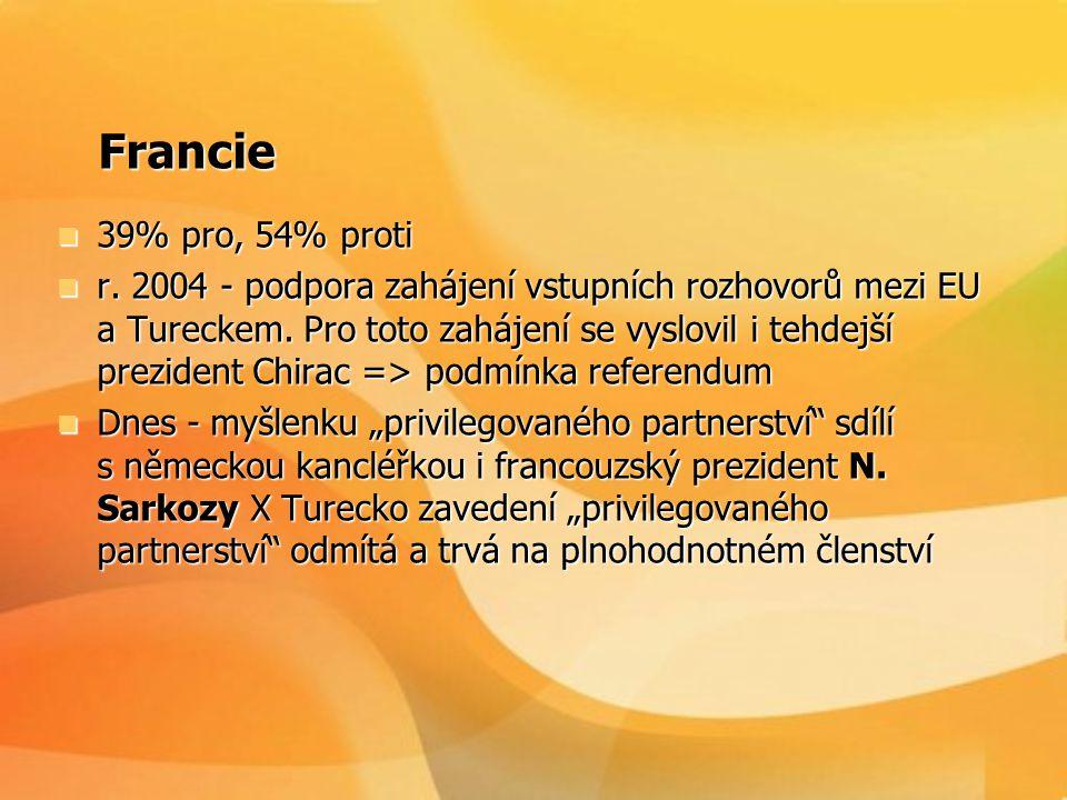 Francie Francie  39% pro, 54% proti  r. 2004 - podpora zahájení vstupních rozhovorů mezi EU a Tureckem. Pro toto zahájení se vyslovil i tehdejší pre