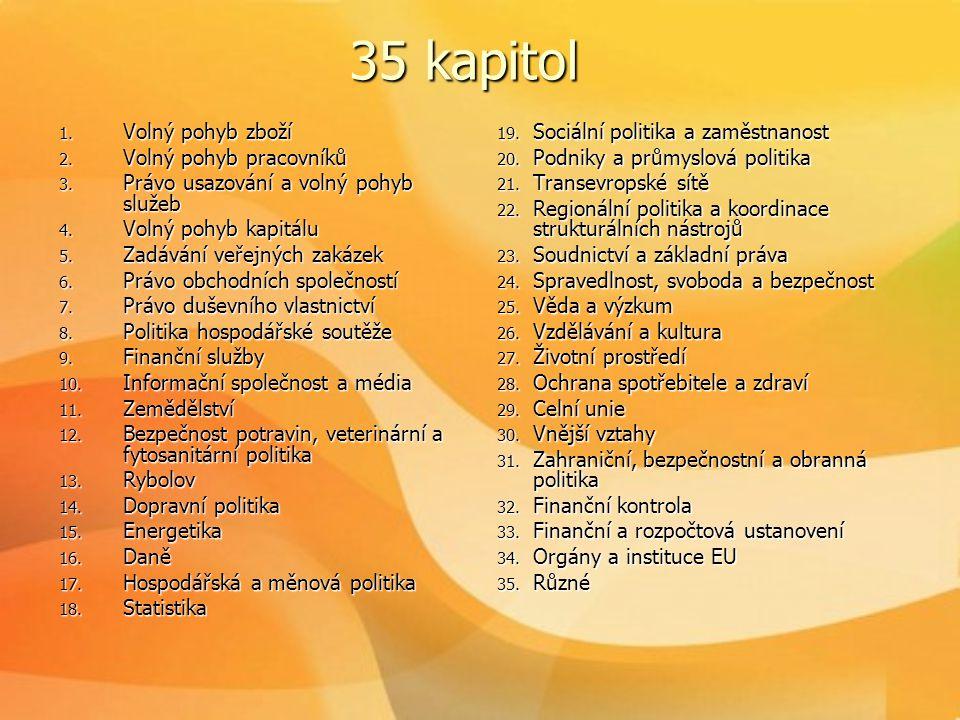 35 kapitol 1. Volný pohyb zboží 2. Volný pohyb pracovníků 3. Právo usazování a volný pohyb služeb 4. Volný pohyb kapitálu 5. Zadávání veřejných zakáze