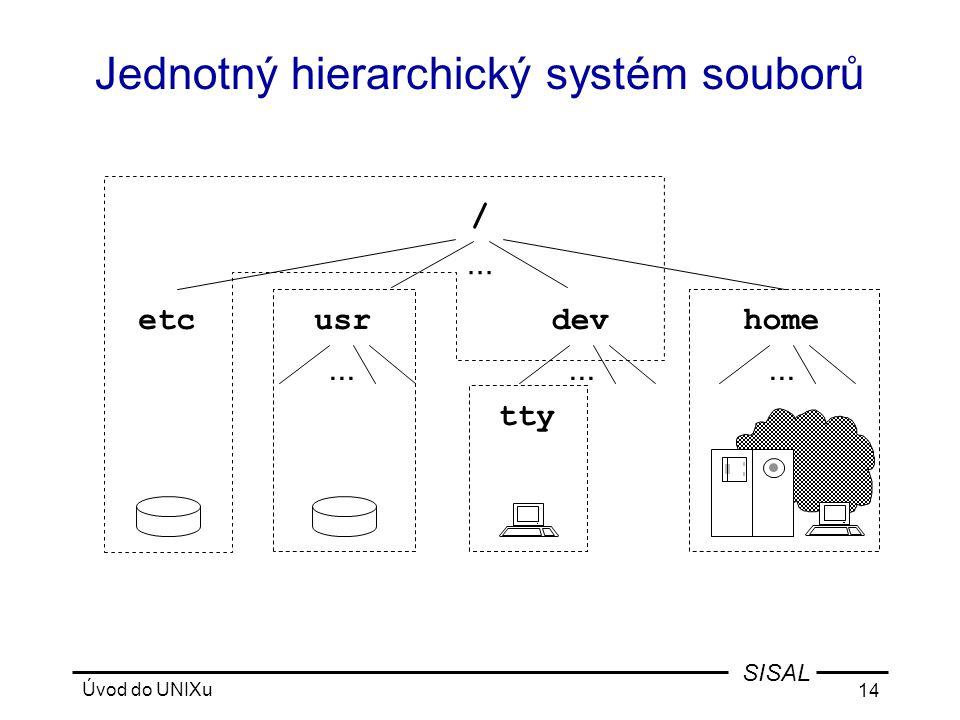 Úvod do UNIXu 14 SISAL Jednotný hierarchický systém souborů / etcdevusrhome tty...