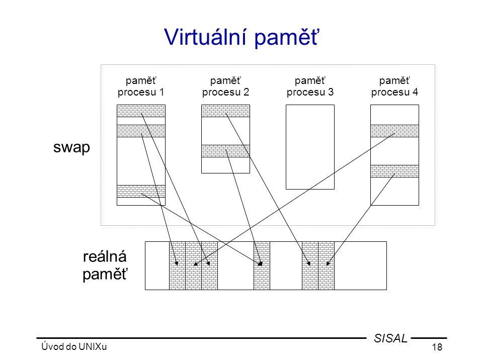 Úvod do UNIXu 18 SISAL Virtuální paměť paměť procesu 1 reálná paměť paměť procesu 2 paměť procesu 3 paměť procesu 4 swap