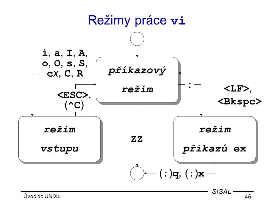 Úvod do UNIXu 45 SISAL Režimy práce vi příkazový režim příkazový režim vstupu režim vstupu režim příkazů ex režim příkazů ex ( : ) q, ( : ) x ZZ i, a, I, A, o, O, s, S, c x, C, R, ( ^C ), :
