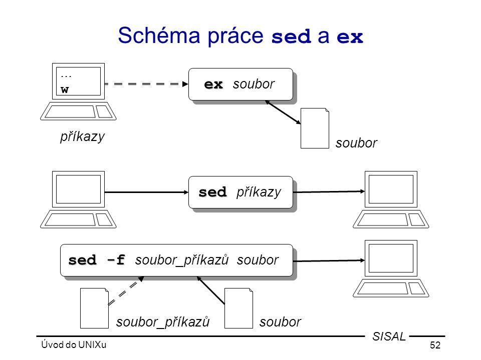 Úvod do UNIXu 52 SISAL Schéma práce sed a ex ex ex soubor příkazy soubor sed sed příkazy sed -f sed -f soubor_příkazů soubor soubor soubor_příkazů...