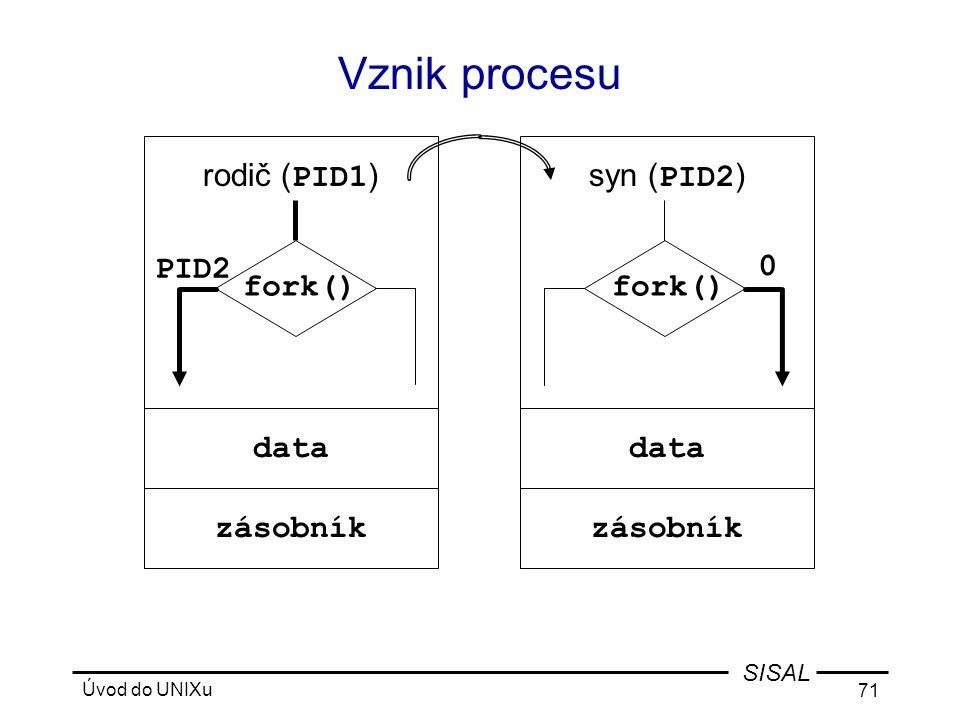 Úvod do UNIXu 71 SISAL rodič ( PID1 ) Vznik procesu fork() PID2 data zásobník syn ( PID2 ) fork() 0 data zásobník