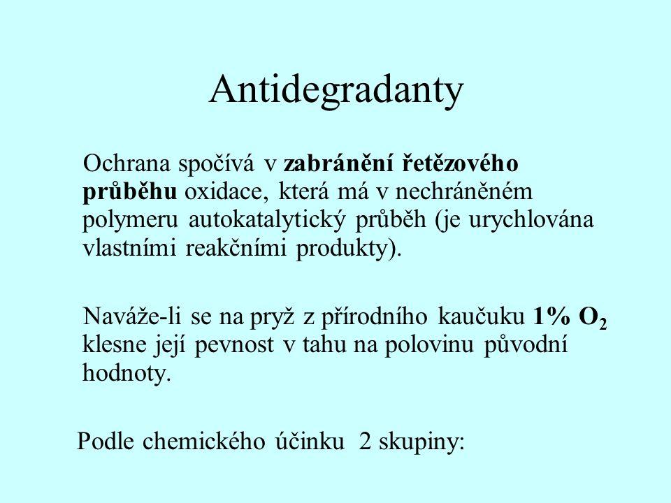 Antidegradanty Ochrana spočívá v zabránění řetězového průběhu oxidace, která má v nechráněném polymeru autokatalytický průběh (je urychlována vlastním