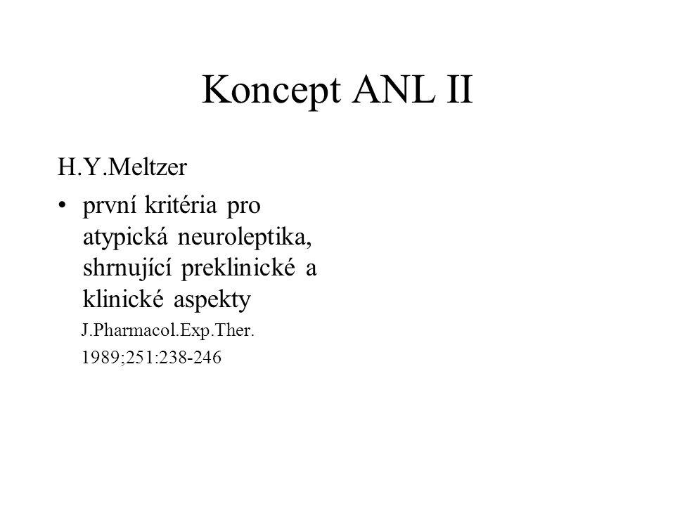 Koncept ANL II H.Y.Meltzer •první kritéria pro atypická neuroleptika, shrnující preklinické a klinické aspekty J.Pharmacol.Exp.Ther. 1989;251:238-246