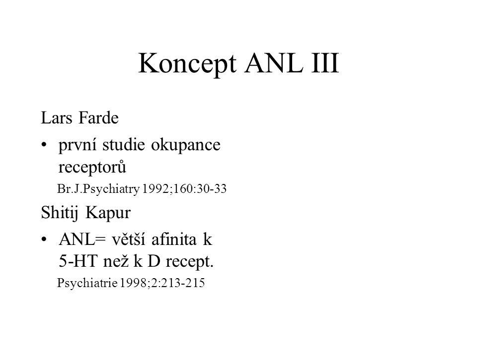 Koncept ANL III Lars Farde •první studie okupance receptorů Br.J.Psychiatry 1992;160:30-33 Shitij Kapur •ANL= větší afinita k 5-HT než k D recept. Psy