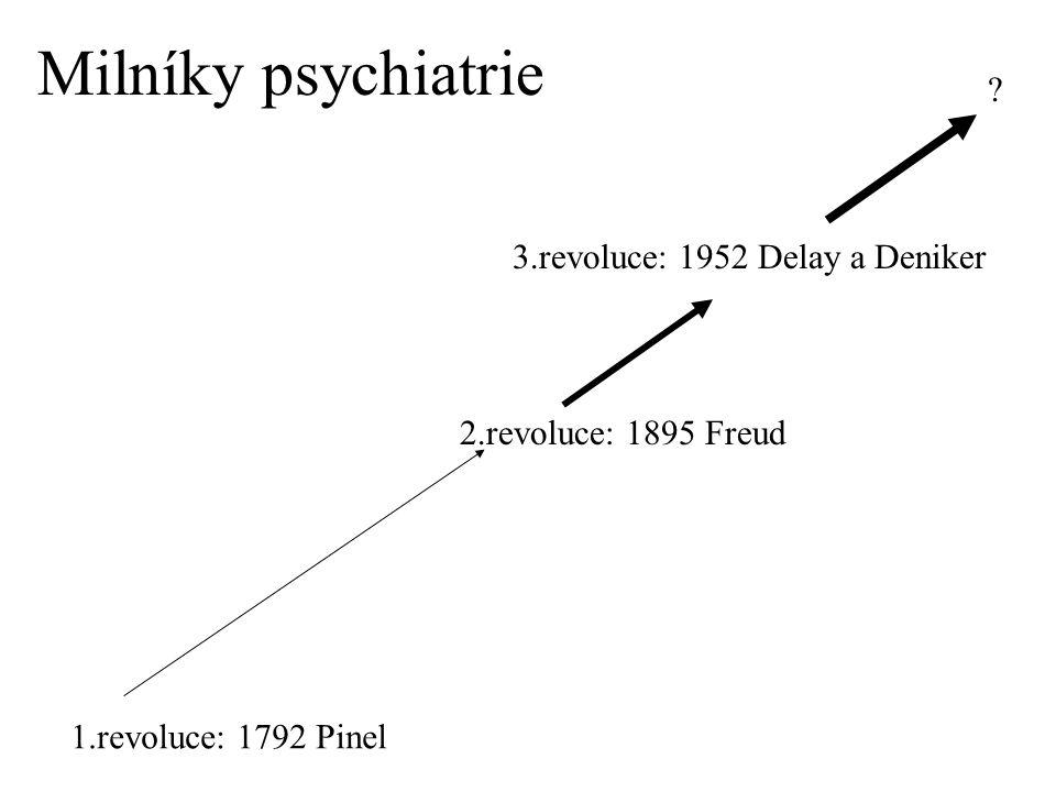 1.revoluce: 1792 Pinel 2.revoluce: 1895 Freud 3.revoluce: 1952 Delay a Deniker ? Milníky psychiatrie