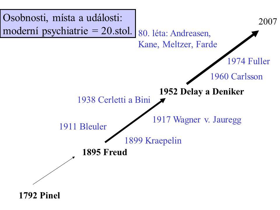1792 Pinel 1895 Freud 1952 Delay a Deniker 2007 1899 Kraepelin 1911 Bleuler 1917 Wagner v. Jauregg 1938 Cerletti a Bini 1960 Carlsson 1974 Fuller 80.