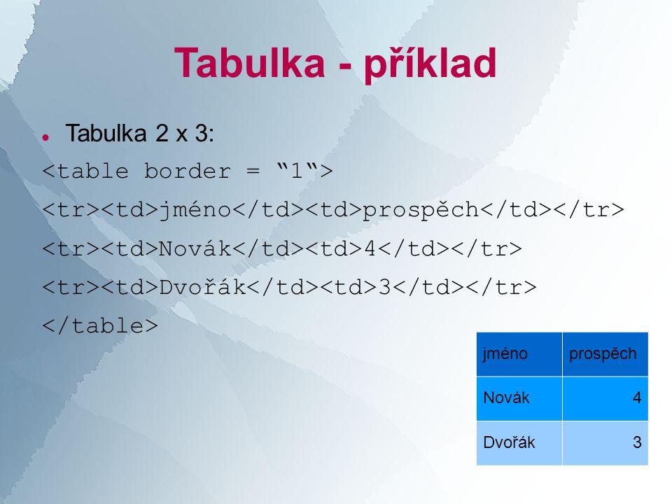 Tabulka - příklad  Tabulka 2 x 3: jméno prospěch Novák 4 Dvořák 3 jménoprospěch Novák4 Dvořák3