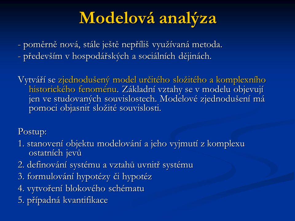 Modelová analýza - poměrně nová, stále ještě nepříliš využívaná metoda. - především v hospodářských a sociálních dějinách. Vytváří se zjednodušený mod