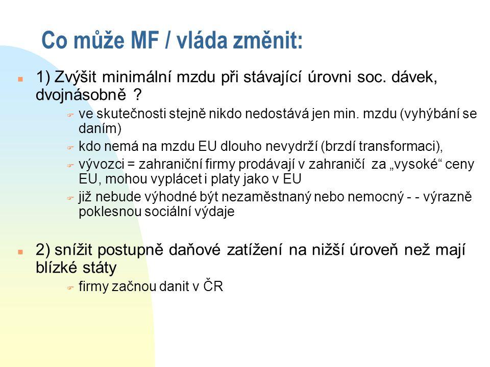 Co může MF / vláda změnit: n 1) Zvýšit minimální mzdu při stávající úrovni soc.