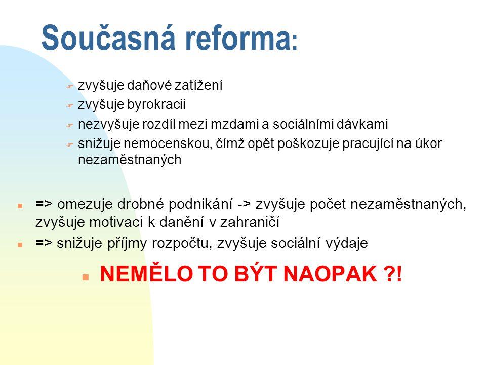 Současná reforma : F zvyšuje daňové zatížení F zvyšuje byrokracii F nezvyšuje rozdíl mezi mzdami a sociálními dávkami F snižuje nemocenskou, čímž opět poškozuje pracující na úkor nezaměstnaných n => omezuje drobné podnikání -> zvyšuje počet nezaměstnaných, zvyšuje motivaci k danění v zahraničí n => snižuje příjmy rozpočtu, zvyšuje sociální výdaje n NEMĚLO TO BÝT NAOPAK !