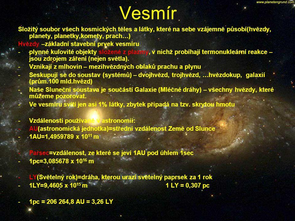 Vesmír Složitý soubor všech kosmických těles a látky, které na sebe vzájemně působí(hvězdy, planety, planetky,komety, prach…) Hvězdy –základní stavební prvek vesmíru -plynné kulovité objekty složené z plazmy, v nichž probíhají termonukleární reakce – jsou zdrojem záření (nejen světla).