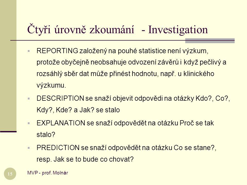 Čtyři úrovně zkoumání - Investigation MVP - prof. Molnár 15  REPORTING založený na pouhé statistice není výzkum, protože obyčejně neobsahuje odvození
