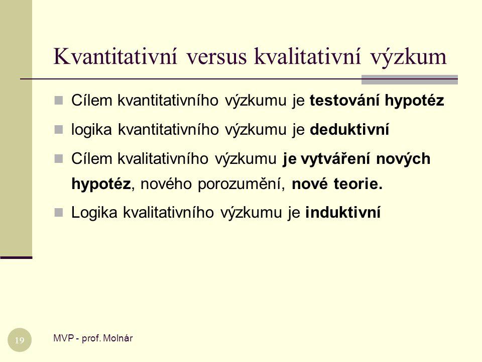 Kvantitativní versus kvalitativní výzkum MVP - prof. Molnár 19  Cílem kvantitativního výzkumu je testování hypotéz  logika kvantitativního výzkumu j