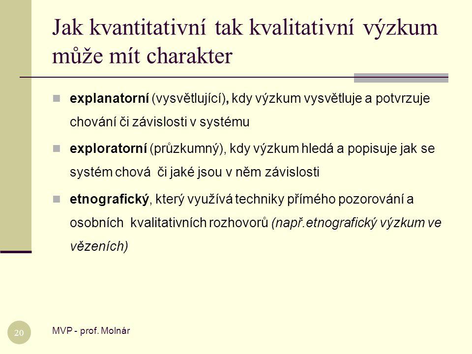 Jak kvantitativní tak kvalitativní výzkum může mít charakter MVP - prof. Molnár 20  explanatorní (vysvětlující), kdy výzkum vysvětluje a potvrzuje ch