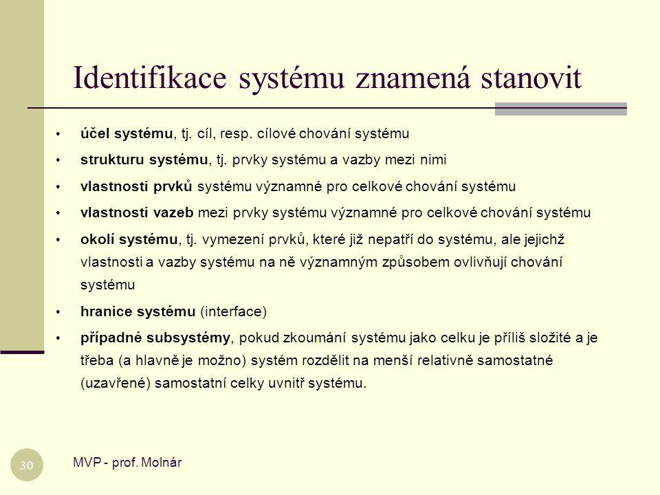 Identifikace systému znamená stanovit MVP - prof. Molnár 30 • účel systému, tj. cíl, resp. cílové chování systému • strukturu systému, tj. prvky systé