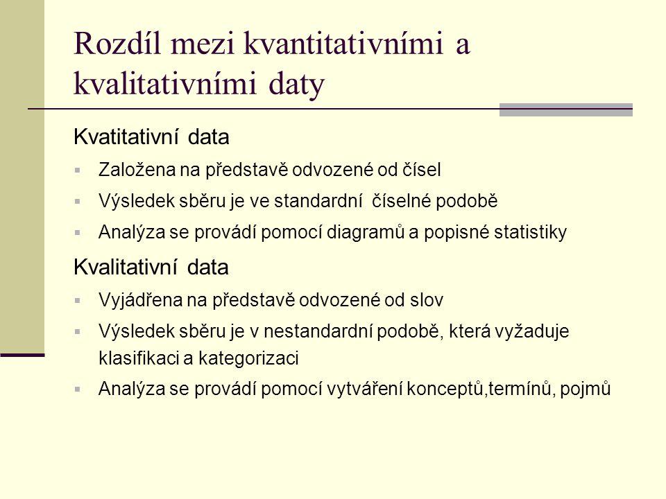 Rozdíl mezi kvantitativními a kvalitativními daty Kvatitativní data  Založena na představě odvozené od čísel  Výsledek sběru je ve standardní číseln