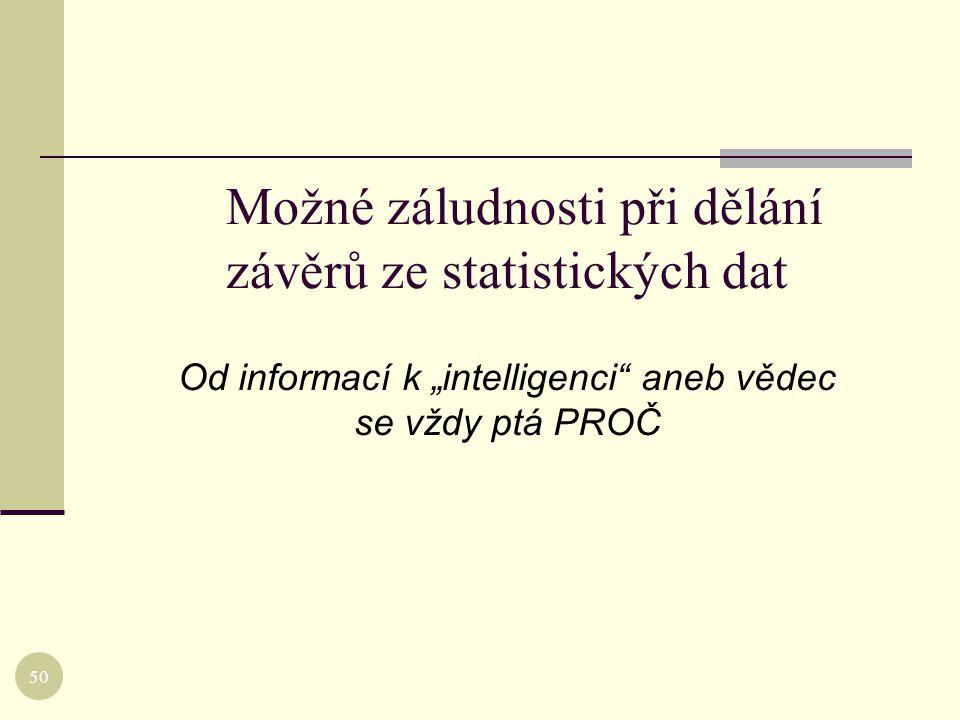 """Možné záludnosti při dělání závěrů ze statistických dat Od informací k """"intelligenci"""" aneb vědec se vždy ptá PROČ 50"""