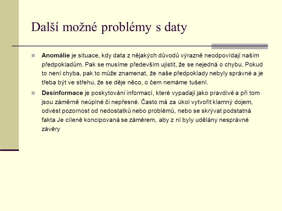 Další možné problémy s daty  Anomálie je situace, kdy data z nějakých důvodů výrazně neodpovídají naším předpokladům. Pak se musíme především ujistit