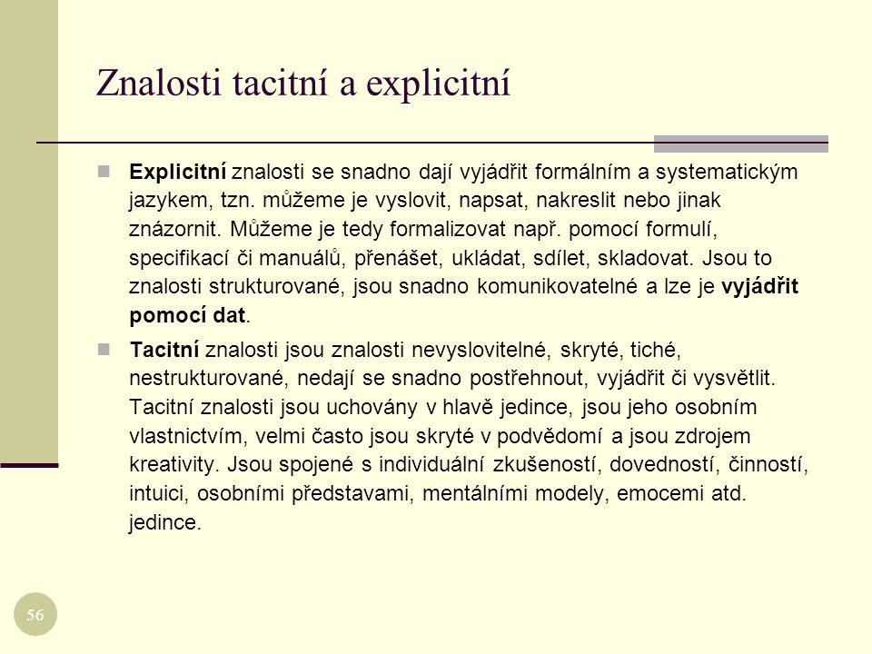 Znalosti tacitní a explicitní  Explicitní znalosti se snadno dají vyjádřit formálním a systematickým jazykem, tzn. můžeme je vyslovit, napsat, nakres