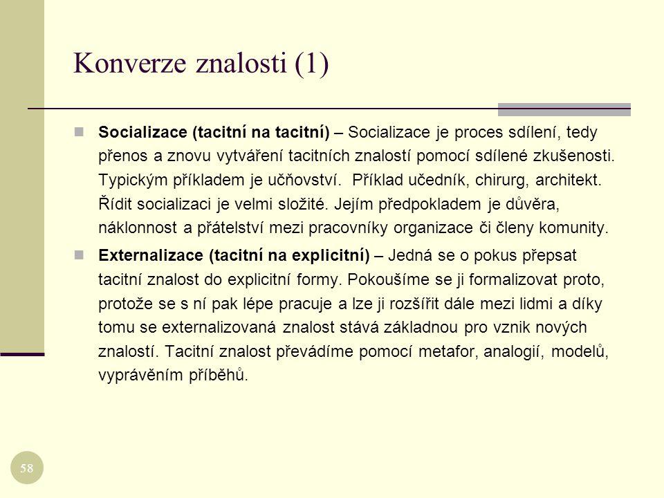 Konverze znalosti (1)  Socializace (tacitní na tacitní) – Socializace je proces sdílení, tedy přenos a znovu vytváření tacitních znalostí pomocí sdíl