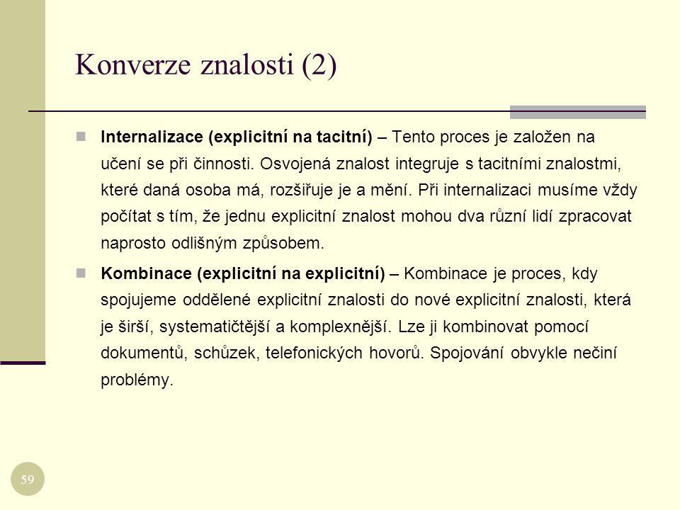 Konverze znalosti (2)  Internalizace (explicitní na tacitní) – Tento proces je založen na učení se při činnosti. Osvojená znalost integruje s tacitní