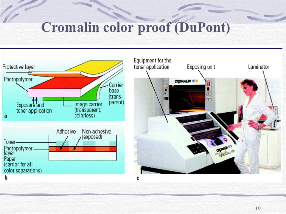 18 Color Art System barevné transparentní fólie, termo-transfer tisk KCMY a laminace expozice 4 barevných fólií s použitím výtažků vyvolání, přenesení barevných fólií na sebe a zalaminování na bílý podklad