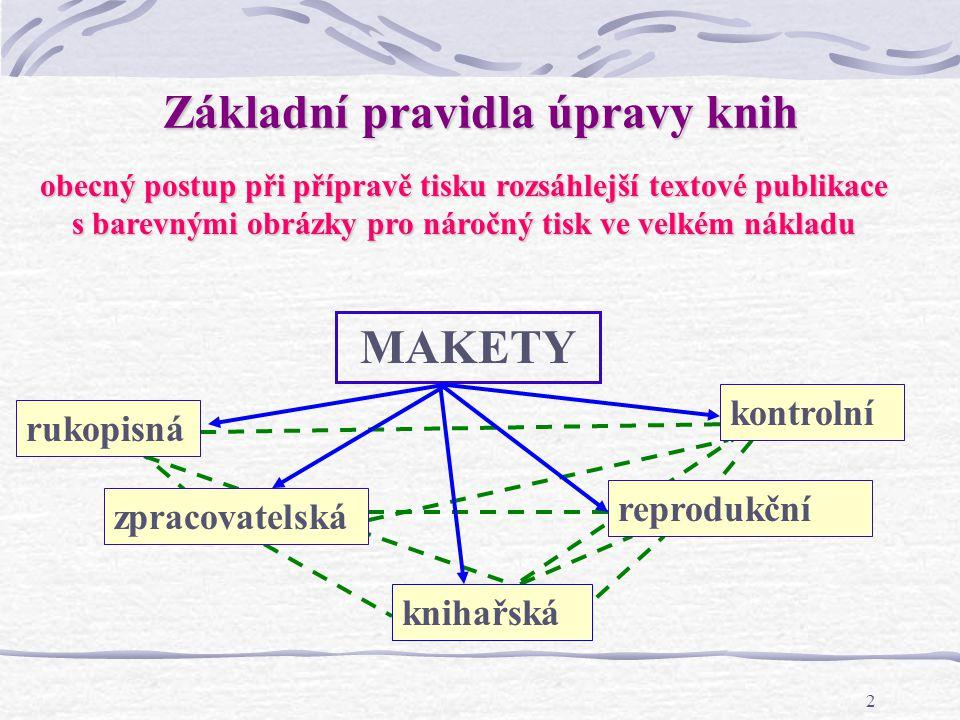 Úvod do typografie Základní pravidla úpravy knih Licenční studium 2004