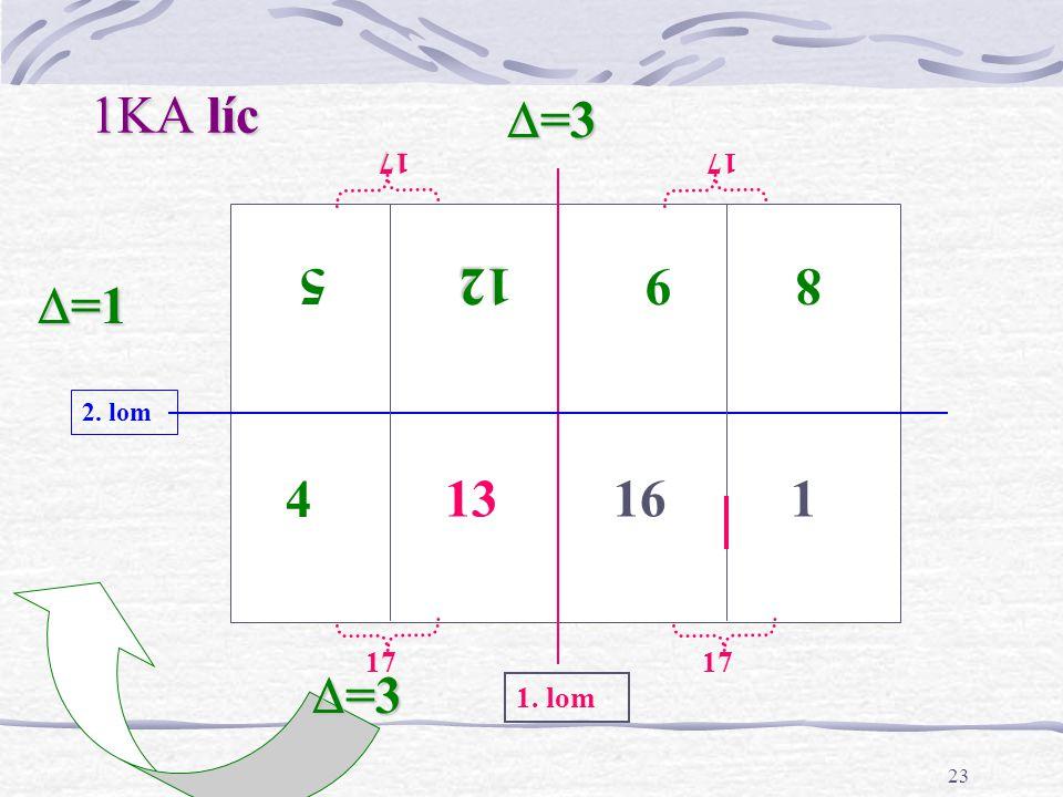 22 Vyřazování rub/líc hřbetní značky – signatura: plná linka délky 2 cicera, ½ petitová, na další složce posunuta o 1 cicero; na archu ve hřbetě mezi stránku s nejnižším číslem a nejvyšším číslem na archu pasignatura: písmo 6 • – 1KA, 2KA,…, název díla nebo autor sčítač – součet nejvyšší a nejnižší číslice na archu; hřbetní sousedství 1KA17 2KA 493KA81 př.