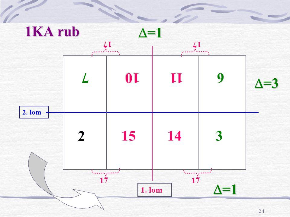 23 1KA líc 1. lom 2. lom 116 17  =3  =1 4 58 17 13 1717 129