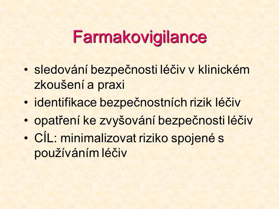 Farmakovigilance •sledování bezpečnosti léčiv v klinickém zkoušení a praxi •identifikace bezpečnostních rizik léčiv •opatření ke zvyšování bezpečnosti