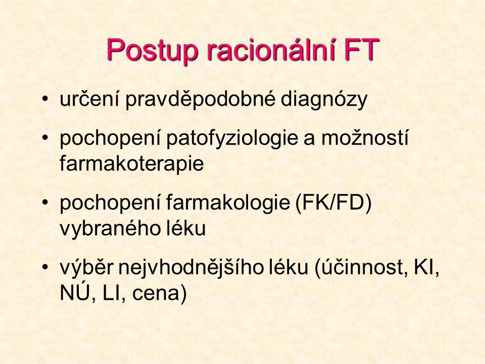 Postup racionální FT •určení pravděpodobné diagnózy •pochopení patofyziologie a možností farmakoterapie •pochopení farmakologie (FK/FD) vybraného léku