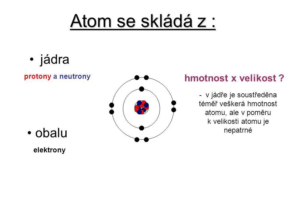Atom se skládá z : •jádra • obalu protony a neutrony elektrony - v jádře je soustředěna téměř veškerá hmotnost atomu, ale v poměru k velikosti atomu je nepatrné hmotnost x velikost ?