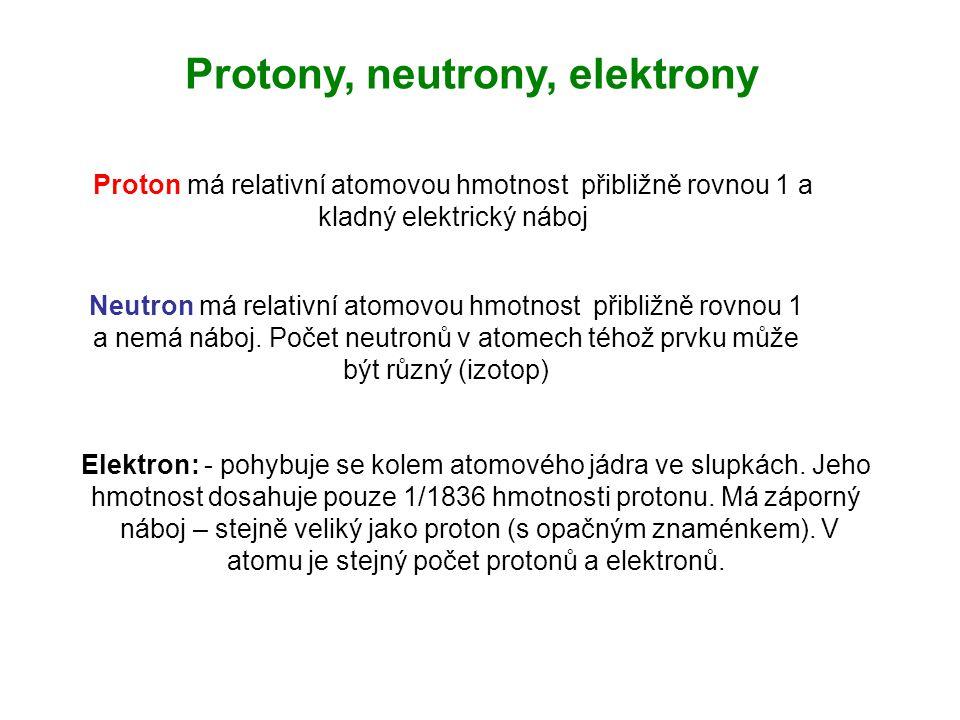 Elektron: - pohybuje se kolem atomového jádra ve slupkách.