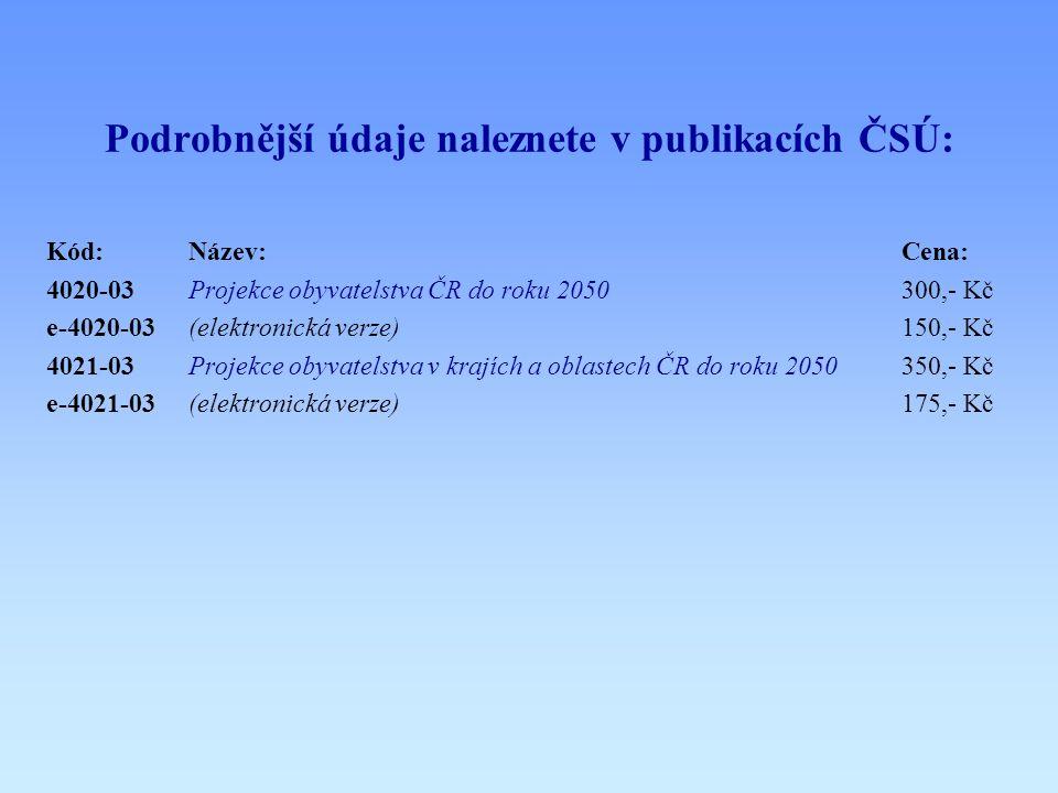 Podrobnější údaje naleznete v publikacích ČSÚ: Kód:Název:Cena: 4020-03Projekce obyvatelstva ČR do roku 2050300,- Kč e-4020-03(elektronická verze)150,-
