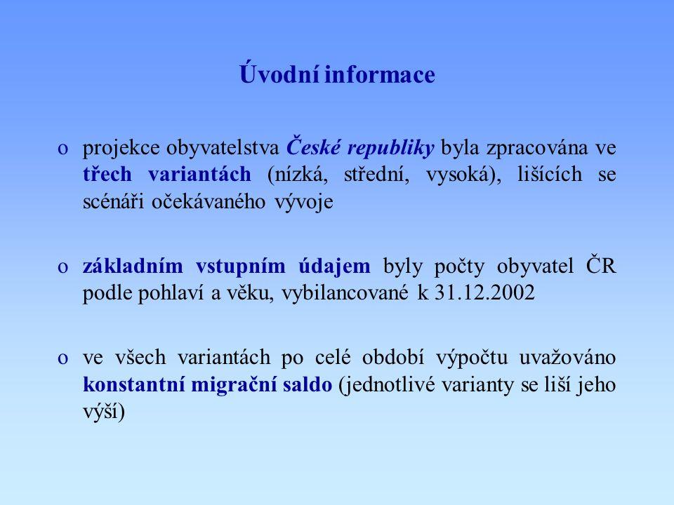 Úvodní informace oprojekce obyvatelstva České republiky byla zpracována ve třech variantách (nízká, střední, vysoká), lišících se scénáři očekávaného