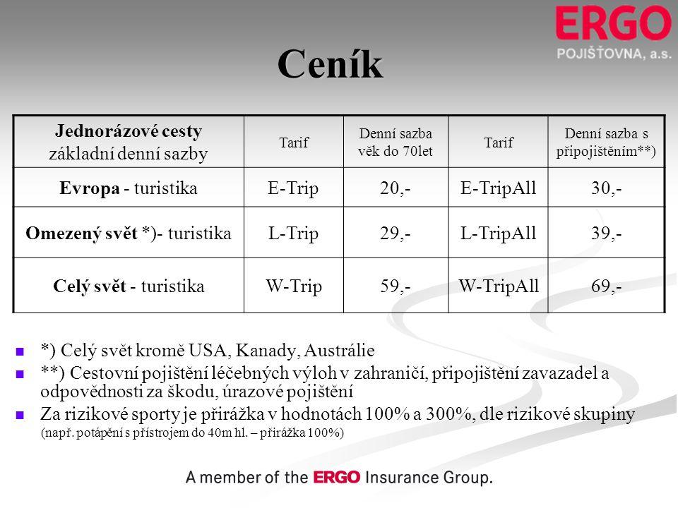 Ceník   *) Celý svět kromě USA, Kanady, Austrálie   **) Cestovní pojištění léčebných výloh v zahraničí, připojištění zavazadel a odpovědnosti za š