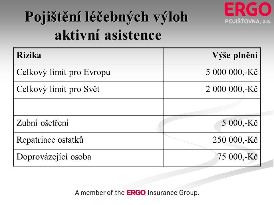 Pojištění léčebných výloh aktivní asistence RizikaVýše plnění Celkový limit pro Evropu5 000 000,-Kč Celkový limit pro Svět2 000 000,-Kč Zubní ošetření