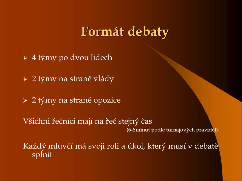 Formát debaty  4 týmy po dvou lidech  2 týmy na straně vlády  2 týmy na straně opozice Všichni řečníci mají na řeč stejný čas (6-8minut podle turnajových pravidel) Každý mluvčí má svoji roli a úkol, který musí v debatě splnit