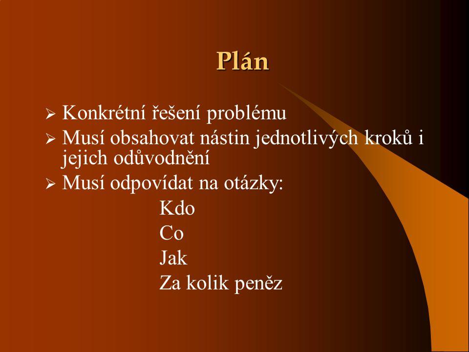 Plán  Konkrétní řešení problému  Musí obsahovat nástin jednotlivých kroků i jejich odůvodnění  Musí odpovídat na otázky: Kdo Co Jak Za kolik peněz